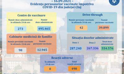 vaccinati